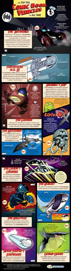 Top 10 Comic Book Vehicles of All Time - Infographic - It's always the batmobile