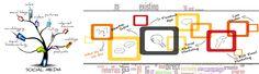 Website Designing Company In Noida   Visit:- http://www.fibsologic.com