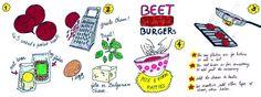 Beet Burgers by Valia Carvalho