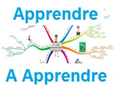 Learn French For Kids Lesson Plans Code: 8747025583 Learning French For Kids, Ways Of Learning, Teaching French, French Numbers, Mental Map, Interesting Blogs, Brain Gym, Study Hard, Adhd