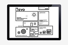 Evo – a bank with its customer's interests built right into its business model. Evo offers only one product, integrating a traditional savings account with a current account, each dynamically feeding the other to deliver the greatest possible return to the account holder.