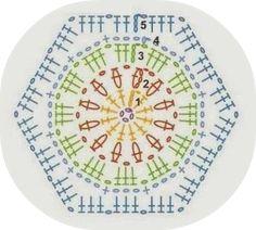 hamoraima: ▼ Granny square hexagonal ▼