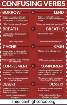 English Vocabulary ©: Some Confusing Words and Their Meanings Learn English Grammar, English Writing Skills, English Idioms, English Language Learning, English Vocabulary Words, English Phrases, Learn English Words, Vocabulary Meaning, English Literature