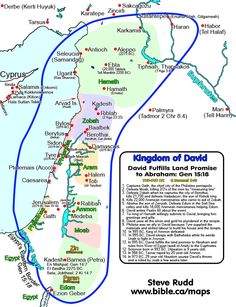 Kingdom of David