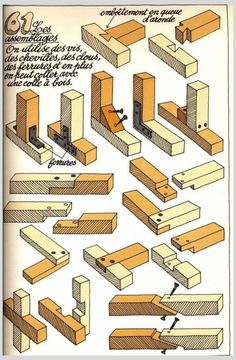 Woodworking Table Plans, Rockler Woodworking, Woodworking Workshop, Easy Woodworking Projects, Woodworking Techniques, Popular Woodworking, Woodworking Patterns, Woodworking Classes, Woodworking Furniture