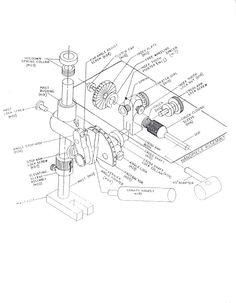 Make your own Gemstone faceting machine ( Lapidary Machine