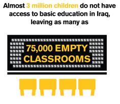 8.2m Iraqis—nearly 25% of Iraq's population—require some form of humanitarian assistance http://bit.ly/1TUXo0w