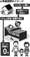 住宅ローン、特約幅広く…がん・脳卒中で残高ゼロ : ニュース : ホームガイド : YOMIURI ONLINE(読売新聞)