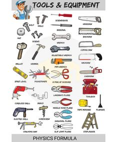 Learn Tools Vocabulary in English through Pictures and Examples. A tool is any physical item that can be used … Ucz Się Niemieckiego, Gramatyka Angielska, Angielskie Słownictwo, Hiszpański English Writing Skills, Learn English Grammar, English Vocabulary Words, Learn English Words, English Language Learning, Teaching English, Math Vocabulary, Education English, Math Education