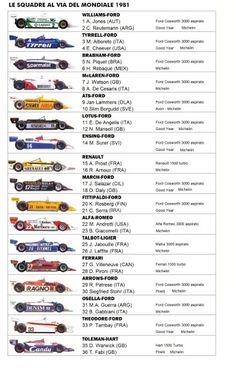 1981 cars