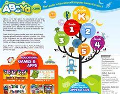ABCya - interaktive Lernspiele für verschiedene Schulstufen und Gegenstände.