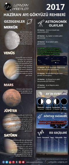 2017 Haziran Ayı Gökyüzü Rehberi   Uzaydan Haberler