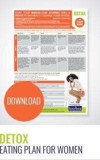 10 Day Women's Detox Eating Plan