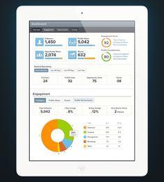 Kareer.me iPad Dashboard