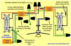 Wiring diagram dimmer and fanlight kit housing pinterest fan wiring diagram fanlight kit and 3 way switches asfbconference2016 Choice Image