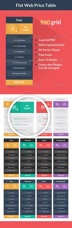 Flat Web Price Table by Clean & Morden Flat design for Web hosting pricing table. File is fully layered Can easily be edited Shapes are vectors Easy t Flat Design, Web Design, Table Template, Online Signs, 404 Pages, Flat Web, Pricing Table, Ecommerce Logo, Vector Shapes