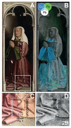 Removing overpaint from van Eyck masterpiece - Fig3a-d