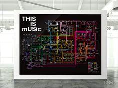THIS IS mUSic - 2012 // Cartographie schématique de la musique mondiale depuis l'union primitive du rythme et du son jusqu'aux derniers développements de la musique contemporaine.