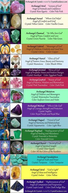 Archangels and Crystals. For more follow www.pinterest.com/ninayay and stay positively #inspired.