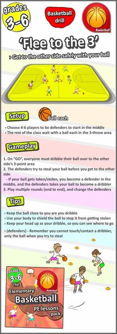 Gym games for kids elementary pe lesson plans 27 super ideas