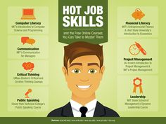 20 Hot Job Skills and the Free Online Courses You Can Take to Master Them - Online Colleges