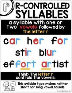 Decoding Multisyllab