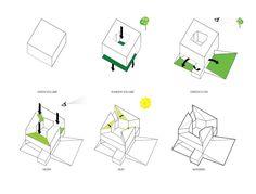 Ordos 100 villa mongolia - slade architecture - e-architect Conceptual Model Architecture, Conceptual Sketches, Architecture Concept Diagram, Architecture Presentation Board, Architecture Collage, Conceptual Design, School Architecture, Pavilion Architecture, Architecture Diagrams