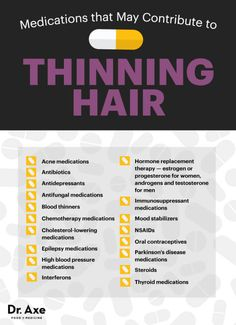 Medications that can contribute to thinning hair - Dr. Axe
