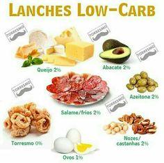 Emagreça com Dieta Low Carb (Cardápio Grátis) Low Carb Recipes, Diet Recipes, Healthy Recipes, Frutas Low Carb, Diet Meme, Food Wallpaper, Man Food, Diet Snacks, How To Eat Paleo