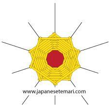 http://temaribarb.blogspot.com.es/search/label/temari stitches