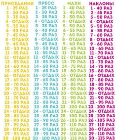 Pinned from Pin It for iPhone Easy Workouts, At Home Workouts, Yoga Fitness, Health Fitness, Fitness Courses, Exercise To Reduce Thighs, 30 Day Abs, Tummy Workout, Nutrition