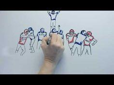 How REAL Economic Development Happens.m4v - YouTube