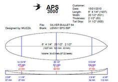Image result for computer surfboard