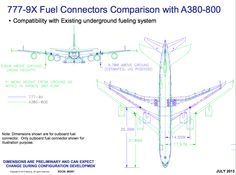 Comparison Boeing 777-9X and A380-800 fuel connectors: (Image Courtesy of Boeing)