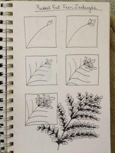Rabbit paw fern zentangle · Erin Sparler