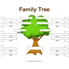 35 best family history images on pinterest family tree chart
