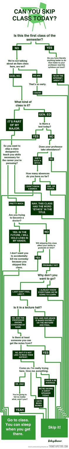 don't know if you should skip class? make a flow chart!
