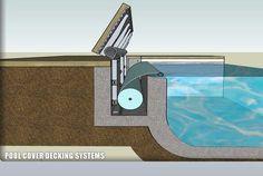 Hidden pool cover reel:
