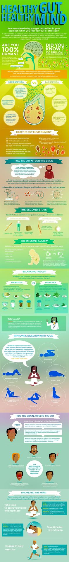 Scientific research shows that bacteria in our digestive systems affect our brains. The microbiome in our guts, populated by billions of bacteria, appears to play a significant role not only in our digestive health, but also our mental health. How Gut Bacteria Affects The Brain And Body. [infographic]