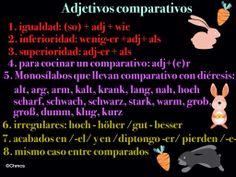 Ich bin, du bist, sie..: 31º PASO: ADJETIVOS COMPARATIVOS
