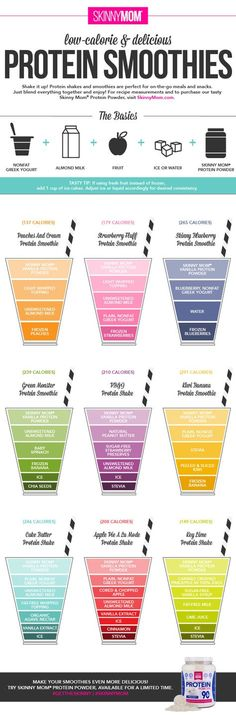 protein smoothies infographic