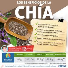 Beneficios de la chía. https://doktuz.com/wikidoks/prevencion