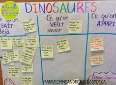 Classroom tips & tricks, resources and teaching ideas for the primary French classroom - immersion or French first-language Core French, French Classroom, French Resources, French School, French Immersion, First Language, Teaching Resources, Teaching Ideas, Kindergarten
