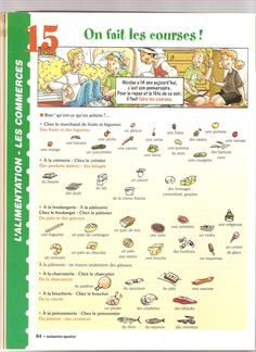 Use as a listening comprehension activity French Basics, French For Beginners, French Teaching Resources, Teaching French, Comprehension Activities, Vocabulary Activities, Food Vocabulary, Learn French Fast, Shopping