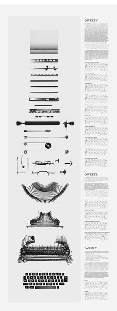Really cool poster showcasing the typewriters contribution to the QWERTY keyboard we all use today.