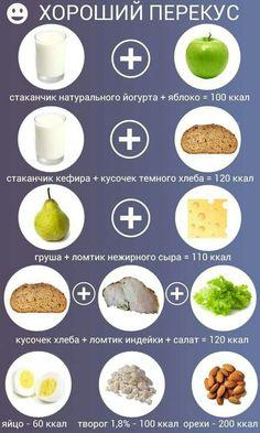 Как определить какая еда полезна именно для Вас?  #здоровье #здоровьесемьи #диета #красота #медицина #зож #правильноепитание #здоровоепитание #детокс #детоксикация #россия #лайфхак #питер #центрсоколинского