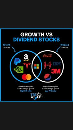 Financial Quotes, Financial Asset, Stock Trading Strategies, Dividend Investing, Dividend Stocks, Investment Tips, Social Media Marketing Business, Skills To Learn, Real Life Quotes