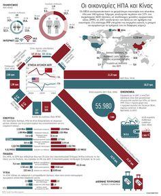 NotisRigas: USA vs CHINA