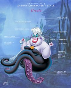 Anatomy of a Disney Character's Style: Ursula | [ http://di.sn/6004BIevs ]