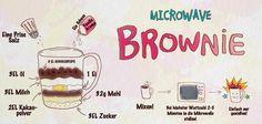 7% Solution  Microwave Brownie!